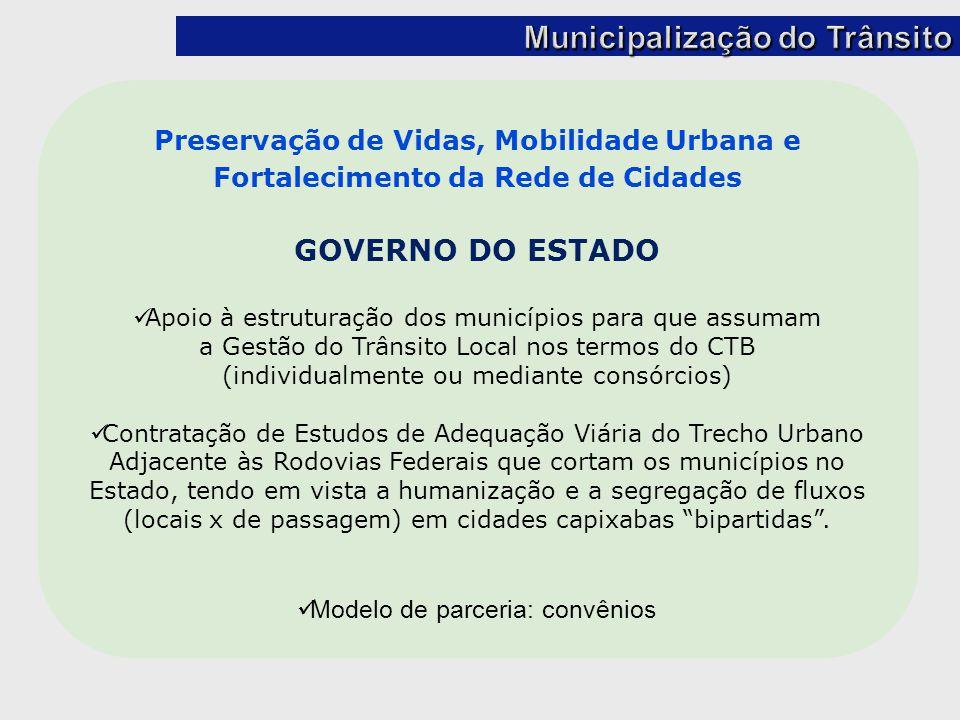 Preservação de Vidas, Mobilidade Urbana e Fortalecimento da Rede de Cidades GOVERNO DO ESTADO Apoio à estruturação dos municípios para que assumam a G