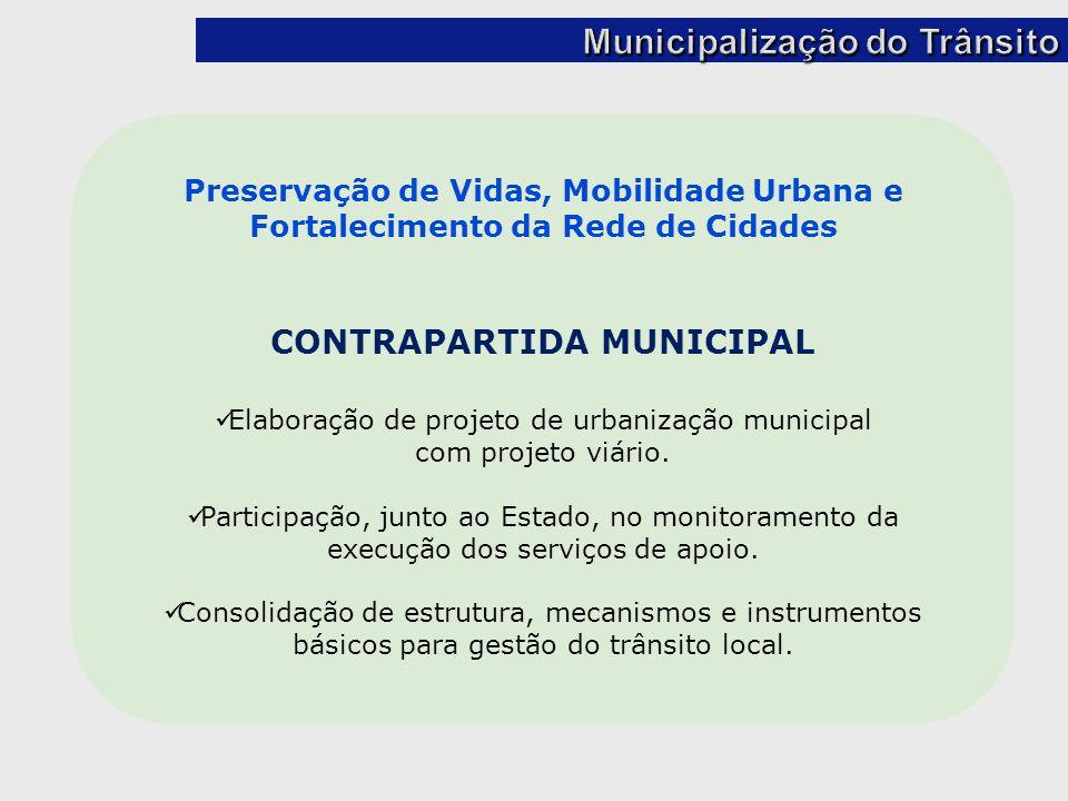 Preservação de Vidas, Mobilidade Urbana e Fortalecimento da Rede de Cidades CONTRAPARTIDA MUNICIPAL Elaboração de projeto de urbanização municipal com
