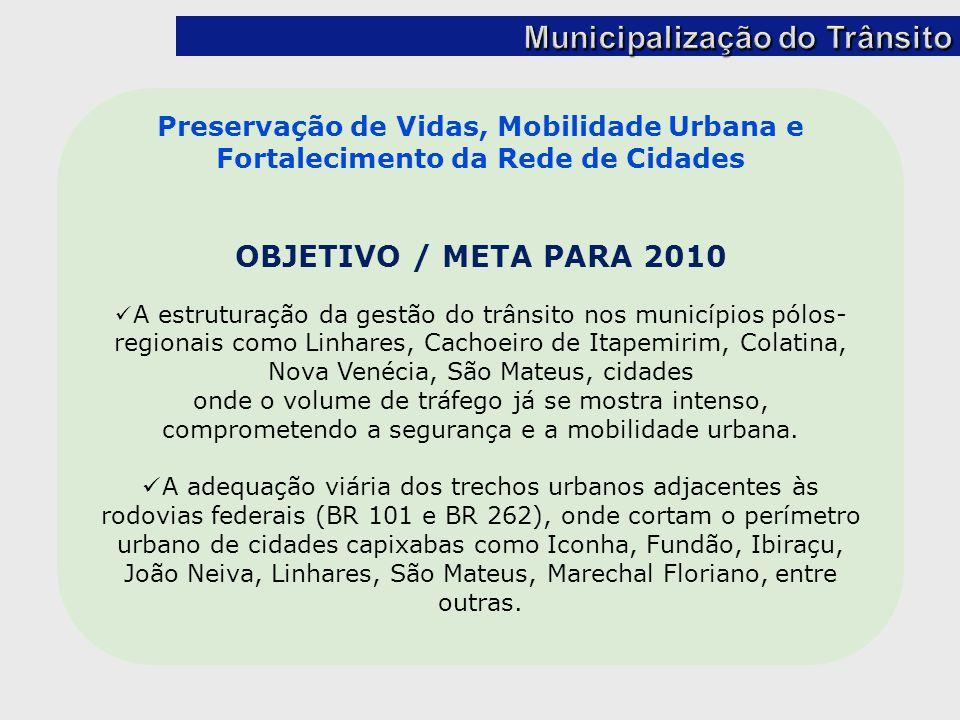 Preservação de Vidas, Mobilidade Urbana e Fortalecimento da Rede de Cidades OBJETIVO / META PARA 2010 A estruturação da gestão do trânsito nos municíp