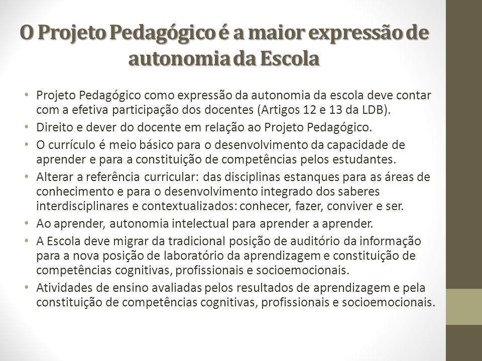 O Projeto Pedagógico é a maior expressão de autonomia da Escola Projeto Pedagógico como expressão da autonomia da escola deve contar com a efetiva participação dos docentes (Artigos 12 e 13 da LDB).
