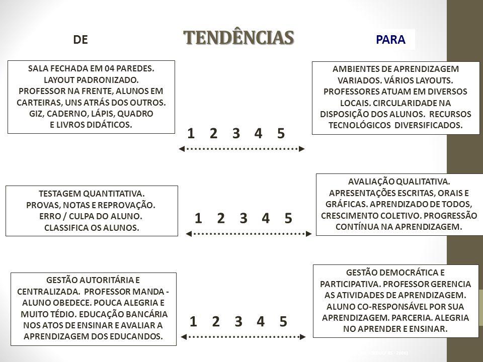 SALA FECHADA EM 04 PAREDES.LAYOUT PADRONIZADO.