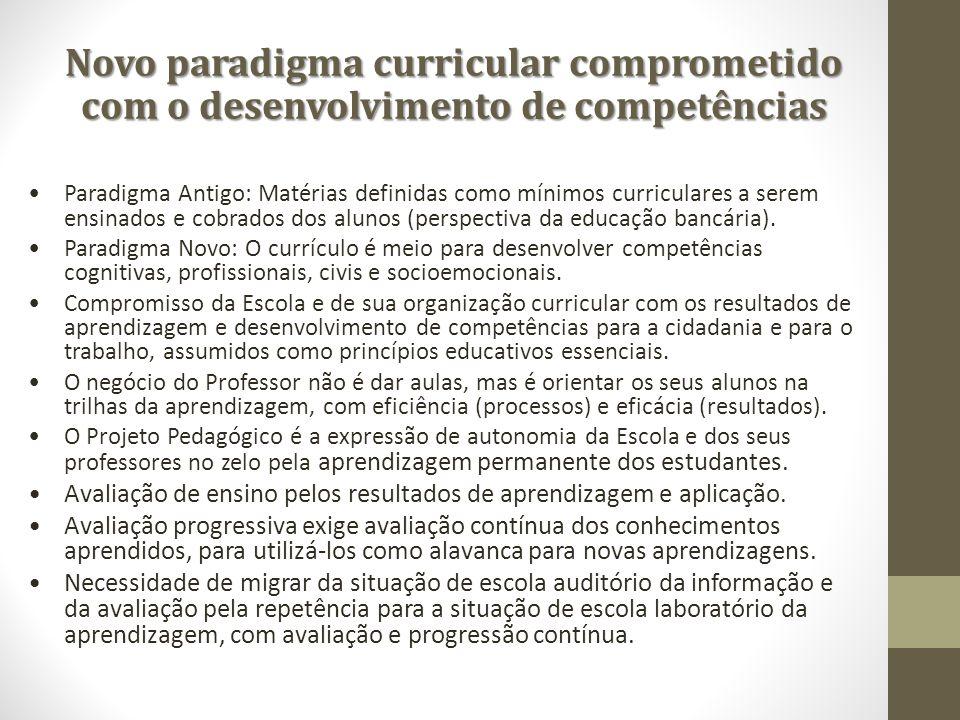 Paradigma Antigo: Matérias definidas como mínimos curriculares a serem ensinados e cobrados dos alunos (perspectiva da educação bancária). Paradigma N