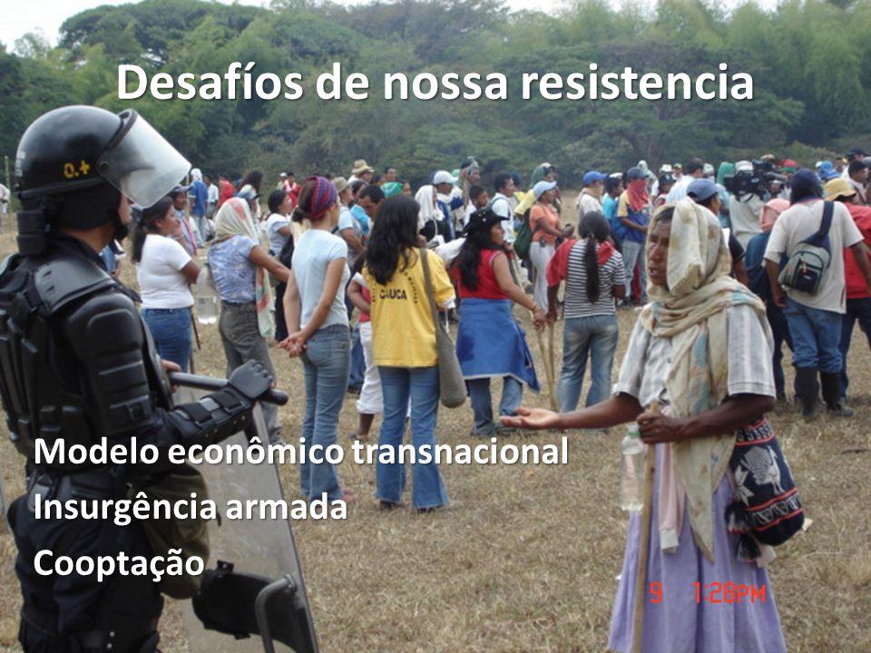 Desafíos de nossa resistencia Modelo econômico transnacional Insurgência armada Cooptação