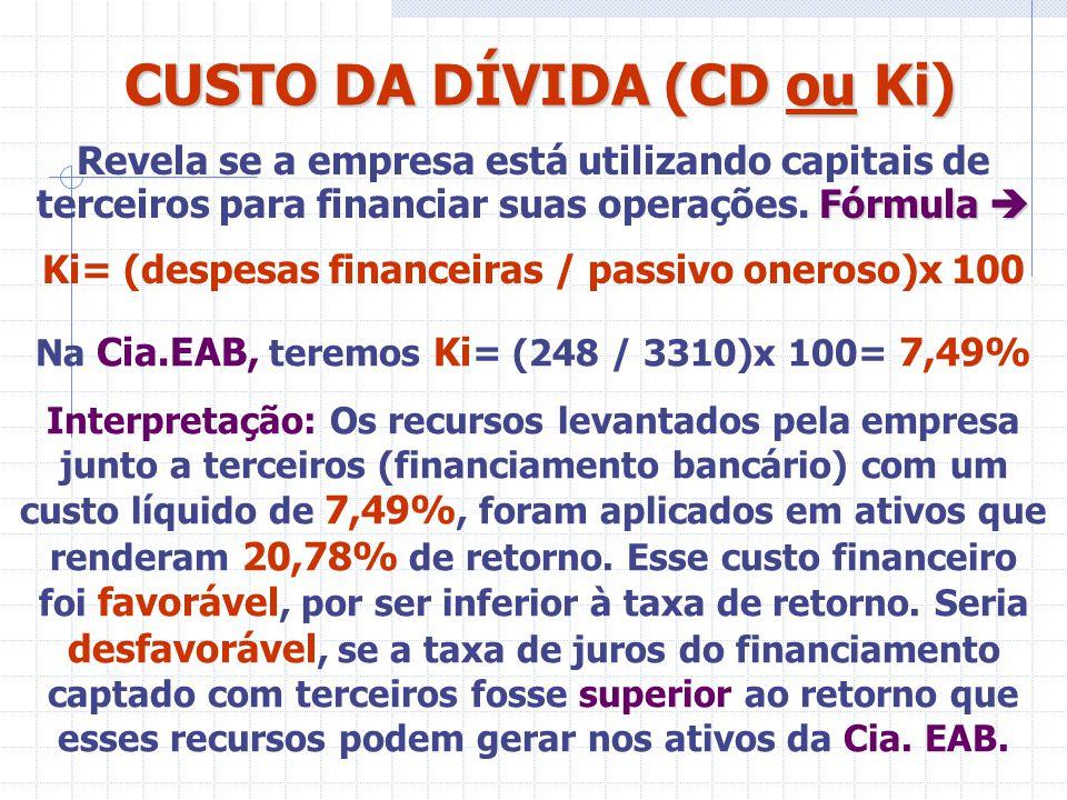 CUSTO DA DÍVIDA (CD ou Ki) CUSTO DA DÍVIDA (CD ou Ki) Fórmula  Revela se a empresa está utilizando capitais de terceiros para financiar suas operaçõe