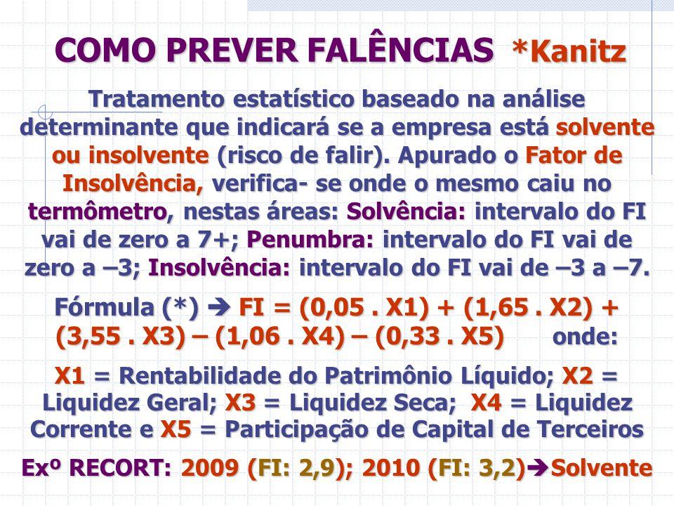 COMO PREVER FALÊNCIAS *Kanitz Tratamento estatístico baseado na análise determinante que indicará se a empresa está solvente ou insolvente (risco de f