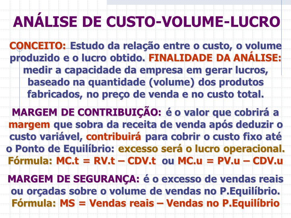 ANÁLISE DE CUSTO-VOLUME-LUCRO CONCEITO: Estudo da relação entre o custo, o volume produzido e o lucro obtido. FINALIDADE DA ANÁLISE: medir a capacidad