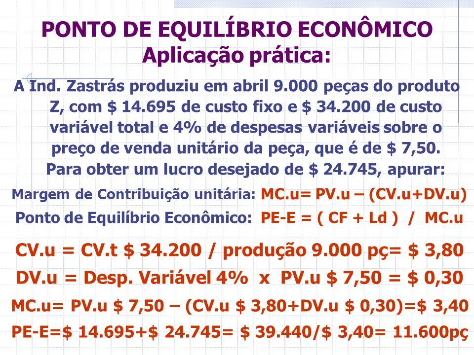PONTO DE EQUILÍBRIO ECONÔMICO Aplicação prática: A Ind. Zastrás produziu em abril 9.000 peças do produto Z, com $ 14.695 de custo fixo e $ 34.200 de c