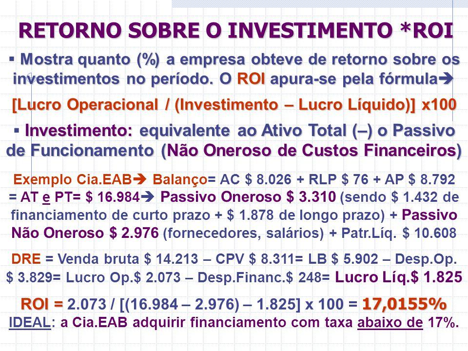 RETORNO SOBRE O INVESTIMENTO *ROI RETORNO SOBRE O INVESTIMENTO *ROI Mostra quanto (%) a empresa obteve de retorno sobre os investimentos no período. O