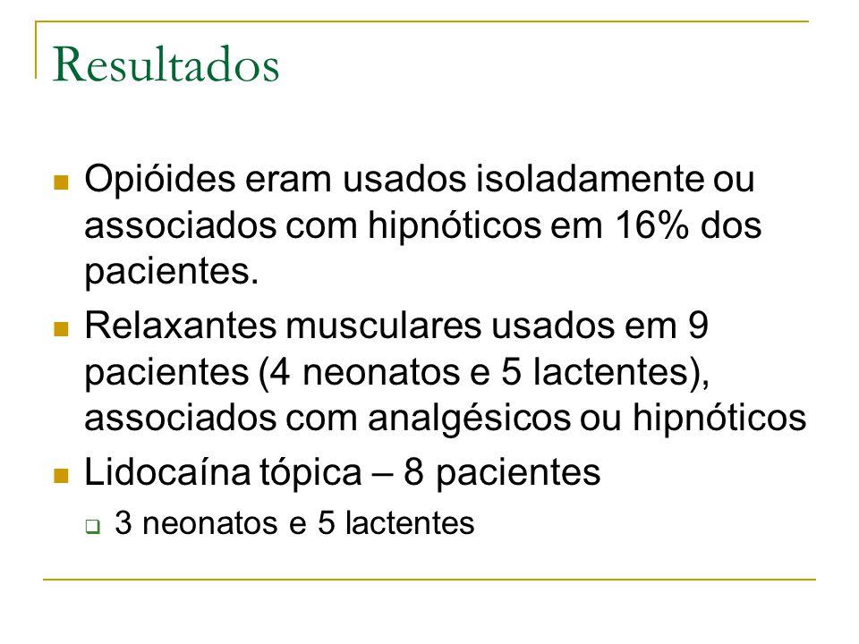 Resultados Opióides eram usados isoladamente ou associados com hipnóticos em 16% dos pacientes.