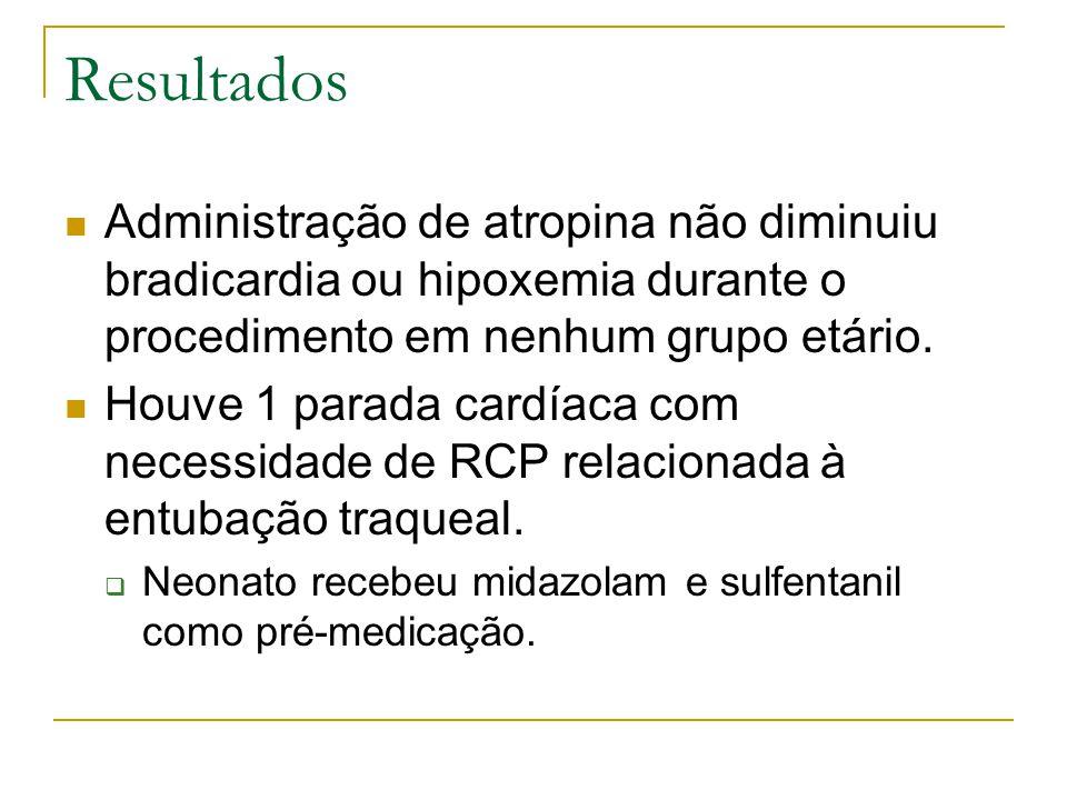 Resultados Administração de atropina não diminuiu bradicardia ou hipoxemia durante o procedimento em nenhum grupo etário.