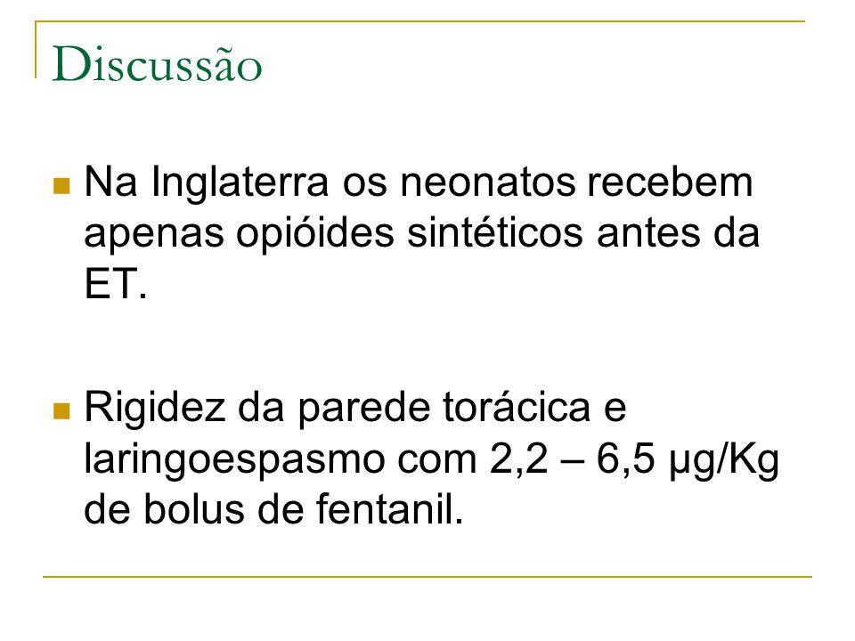Discussão Na Inglaterra os neonatos recebem apenas opióides sintéticos antes da ET.