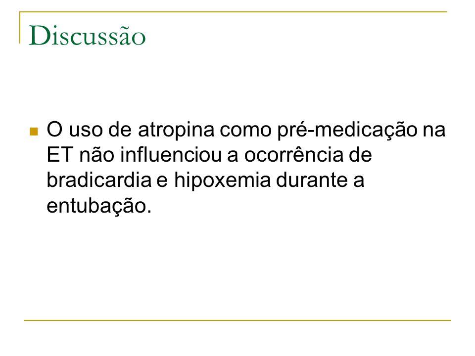 Discussão O uso de atropina como pré-medicação na ET não influenciou a ocorrência de bradicardia e hipoxemia durante a entubação.