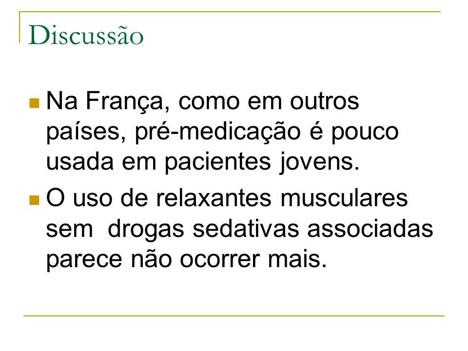 Discussão Na França, como em outros países, pré-medicação é pouco usada em pacientes jovens.