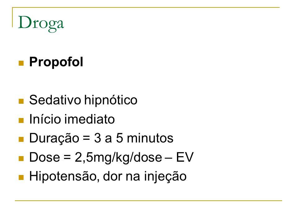 Droga Propofol Sedativo hipnótico Início imediato Duração = 3 a 5 minutos Dose = 2,5mg/kg/dose – EV Hipotensão, dor na injeção