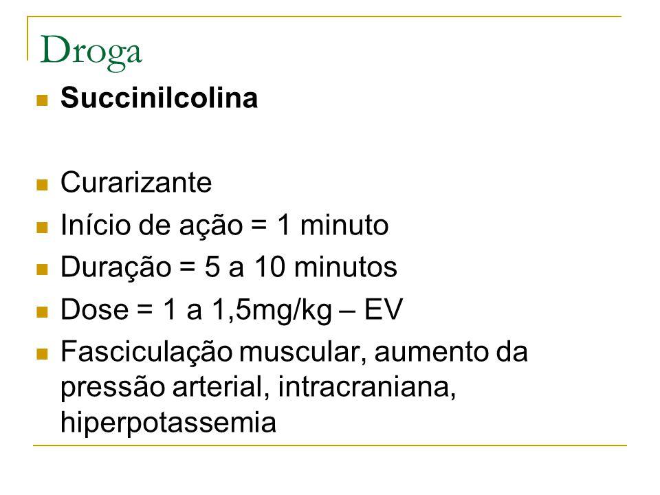 Droga Succinilcolina Curarizante Início de ação = 1 minuto Duração = 5 a 10 minutos Dose = 1 a 1,5mg/kg – EV Fasciculação muscular, aumento da pressão arterial, intracraniana, hiperpotassemia