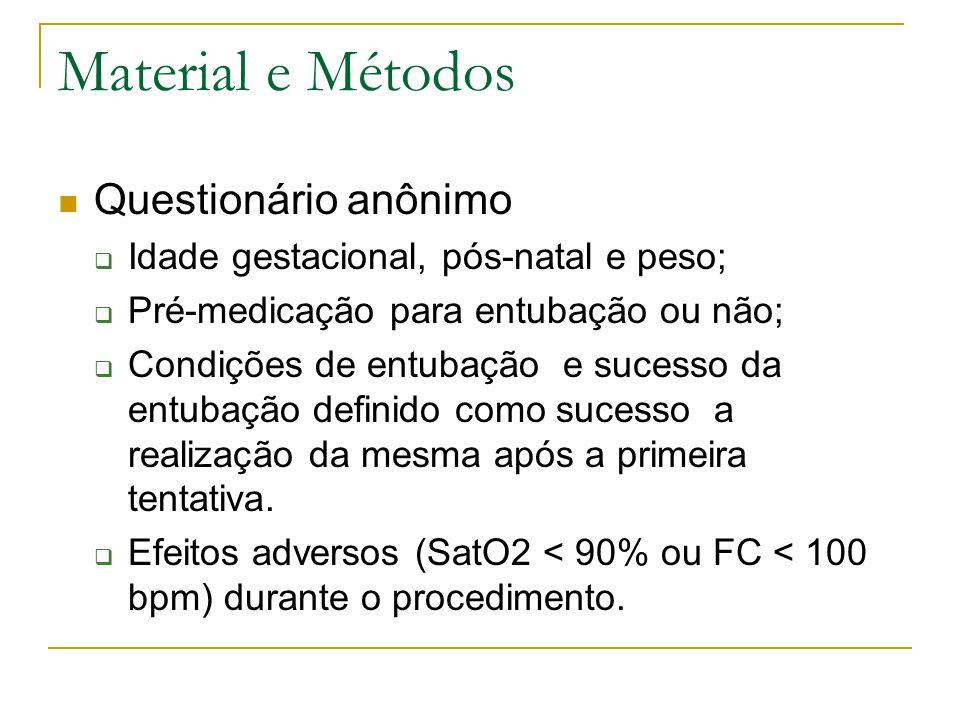 Droga Fentanil Analgésico narcótico Dose = 2 a 4 microgramas/kg/dose-EV Início rápido e ação curta Rigidez torácica, depressão respiratória, aumento da pressão intracraniana, hipotensão