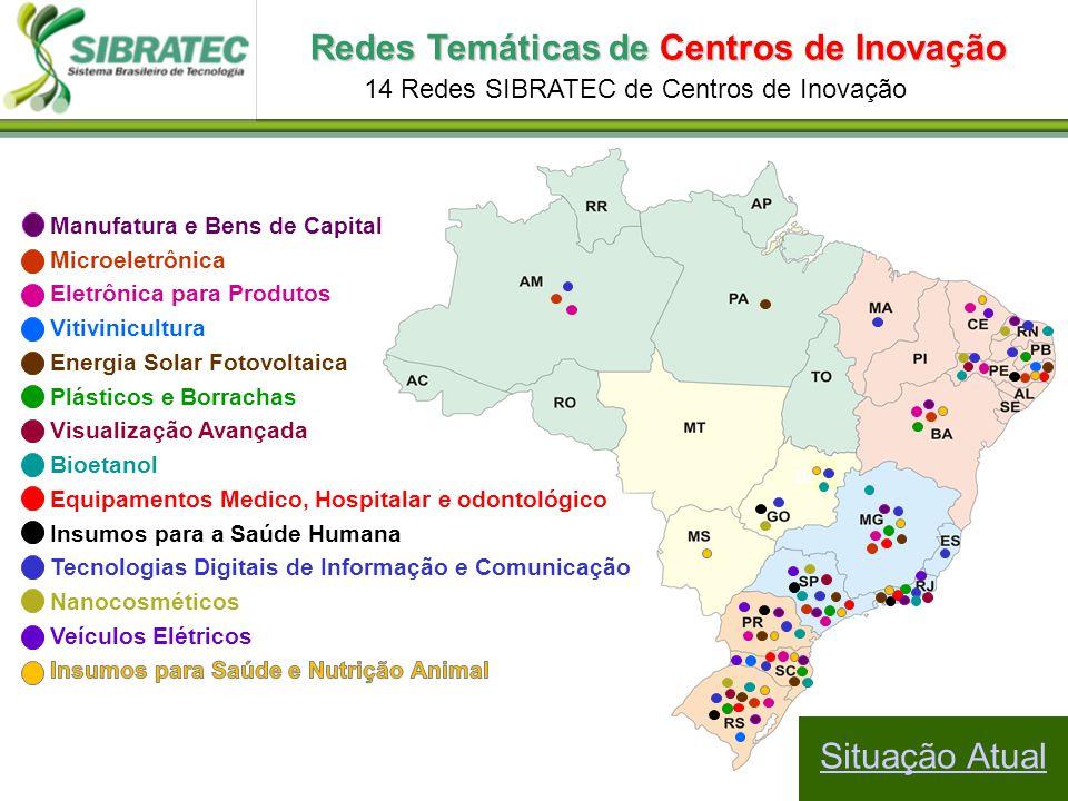 14 Redes SIBRATEC de Centros de Inovação DF Situação Atual