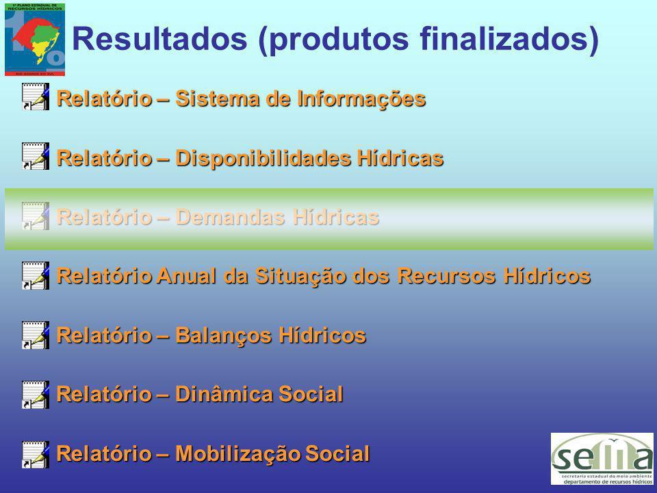 Resultados (produtos finalizados) Relatório – Sistema de Informações Relatório – Disponibilidades Hídricas Relatório – Demandas Hídricas Relatório Anual da Situação dos Recursos Hídricos Relatório – Balanços Hídricos Relatório – Dinâmica Social Relatório – Mobilização Social