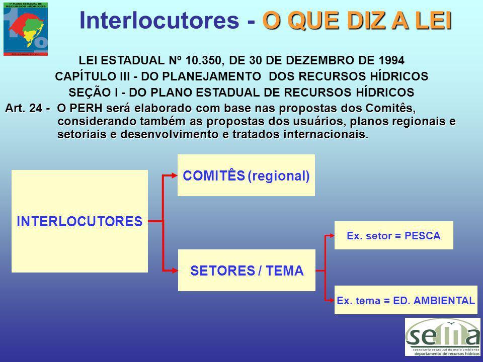 O QUE DIZ A LEI Interlocutores - O QUE DIZ A LEI COMITÊS (regional) SETORES / TEMA INTERLOCUTORES Ex.