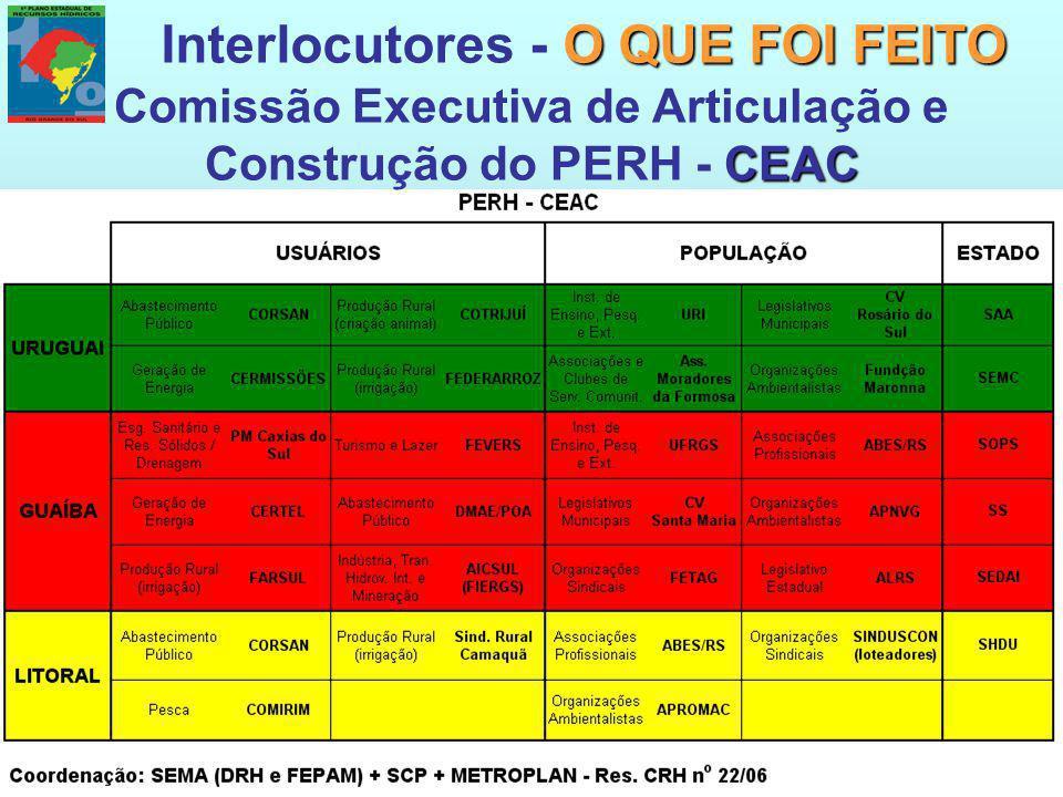 O QUE FOI FEITO Interlocutores - O QUE FOI FEITO CEAC Comissão Executiva de Articulação e Construção do PERH - CEAC