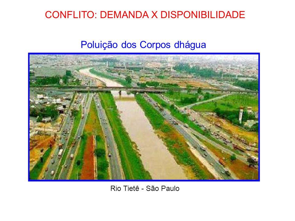 CONFLITO: DEMANDA X DISPONIBILIDADE Poluição dos Corpos dhágua Rio Tietê - São Paulo