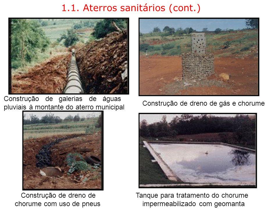 1.1. Aterros sanitários (cont.) Construção de galerias de águas Construção de dreno de gás e chorume pluviais à montante do aterro municipal Construçã
