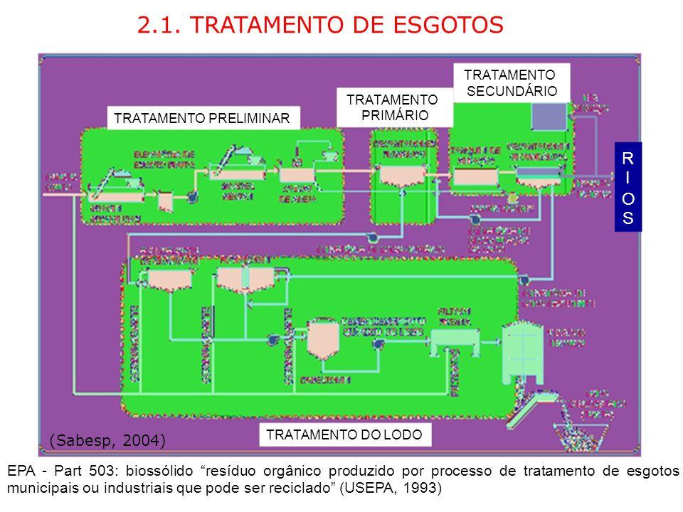 2.1. TRATAMENTO DE ESGOTOS TRATAMENTO SECUNDÁRIO TRATAMENTO TRATAMENTO PRELIMINAR PRIMÁRIO RIRI OSOS TRATAMENTO DO LODO (Sabesp, 2004) EPA - Part 503: