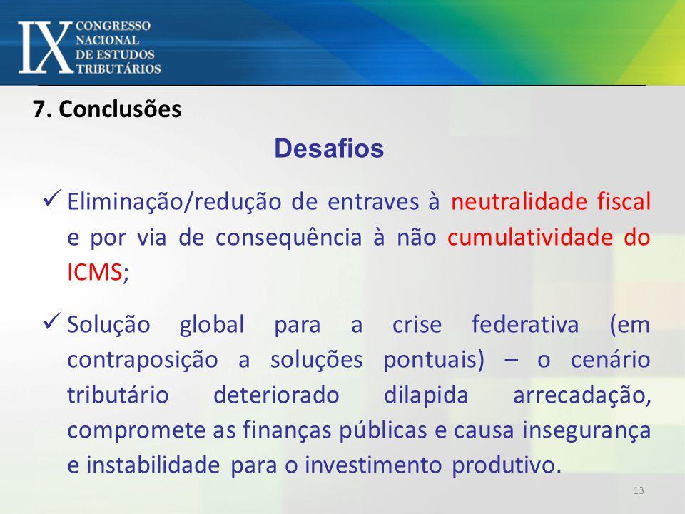 Desafios Eliminação/redução de entraves à neutralidade fiscal e por via de consequência à não cumulatividade do ICMS; Solução global para a crise federativa (em contraposição a soluções pontuais) – o cenário tributário deteriorado dilapida arrecadação, compromete as finanças públicas e causa insegurança e instabilidade para o investimento produtivo.