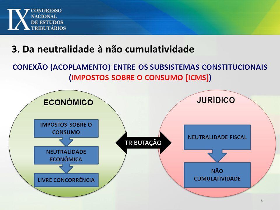 CONEXÃO (ACOPLAMENTO) ENTRE OS SUBSISTEMAS CONSTITUCIONAIS (IMPOSTOS SOBRE O CONSUMO [ICMS]) ECONÔMICO JURÍDICO TRIBUTAÇÃO NEUTRALIDADE ECONÔMICA LIVRE CONCORRÊNCIA 3.