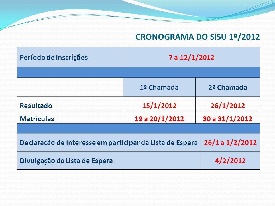 CRONOGRAMA DO SiSU 1º/2012 Período de Inscrições7 a 12/1/2012 1ª Chamada2ª Chamada Resultado15/1/201226/1/2012 Matrículas19 a 20/1/201230 a 31/1/2012