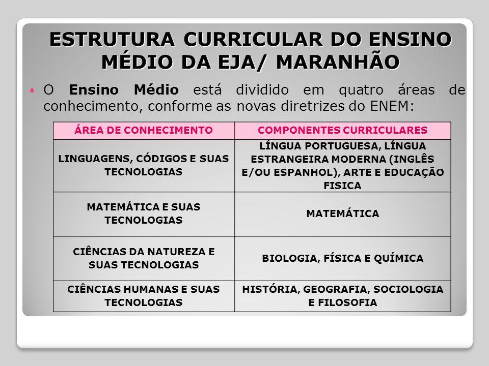 ESTRUTURA CURRICULAR DO ENSINO MÉDIO DA EJA/ MARANHÃO O Ensino Médio está dividido em quatro áreas de conhecimento, conforme as novas diretrizes do ENEM: ÁREA DE CONHECIMENTOCOMPONENTES CURRICULARES LINGUAGENS, CÓDIGOS E SUAS TECNOLOGIAS LÍNGUA PORTUGUESA, LÍNGUA ESTRANGEIRA MODERNA (INGLÊS E/OU ESPANHOL), ARTE E EDUCAÇÃO FISICA MATEMÁTICA E SUAS TECNOLOGIAS MATEMÁTICA CIÊNCIAS DA NATUREZA E SUAS TECNOLOGIAS BIOLOGIA, FÍSICA E QUÍMICA CIÊNCIAS HUMANAS E SUAS TECNOLOGIAS HISTÓRIA, GEOGRAFIA, SOCIOLOGIA E FILOSOFIA