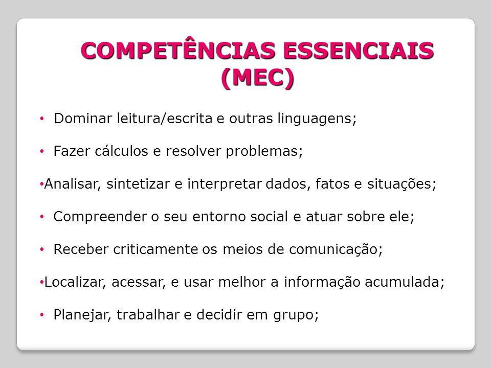 COMPETÊNCIAS ESSENCIAIS (MEC) Dominar leitura/escrita e outras linguagens; Fazer cálculos e resolver problemas; Analisar, sintetizar e interpretar dad