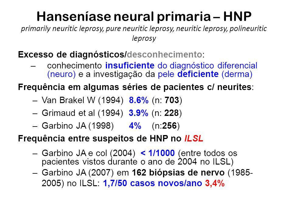 Hanseníase neural primaria – HNP primarily neuritic leprosy, pure neuritic leprosy, neuritic leprosy, polineuritic leprosy Excesso de diagnósticos/des
