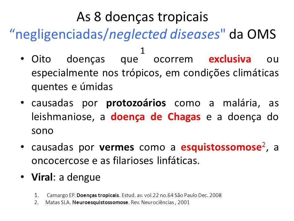 """As 8 doenças tropicais """"negligenciadas/neglected diseases"""