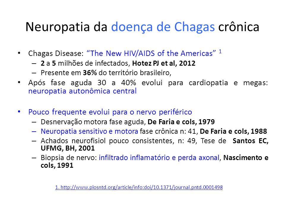 """Neuropatia da doença de Chagas crônica Chagas Disease: """"The New HIV/AIDS of the Americas"""" 1 – 2 a 5 milhões de infectados, Hotez PJ et al, 2012 – Pres"""