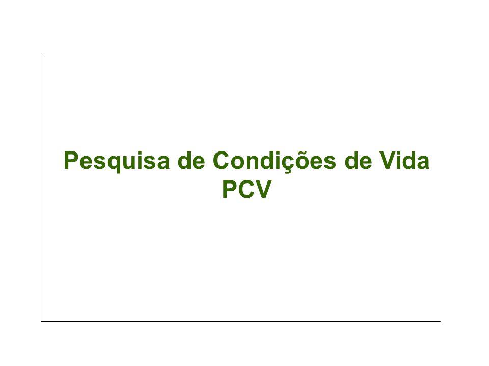Pesquisa de Condições de Vida PCV