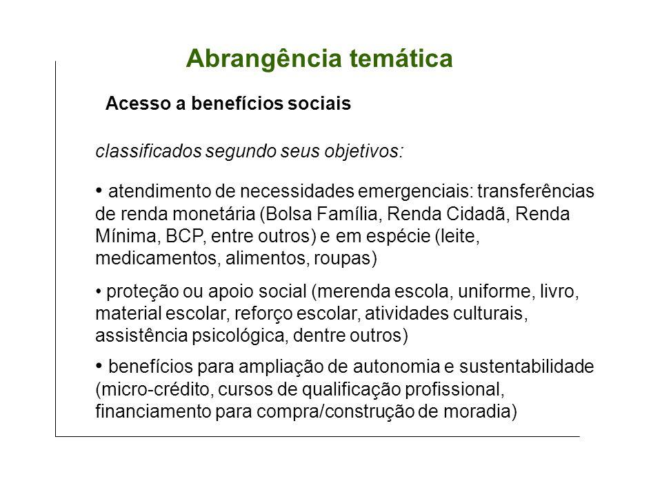 Abrangência temática Acesso a benefícios sociais classificados segundo seus objetivos: atendimento de necessidades emergenciais: transferências de ren