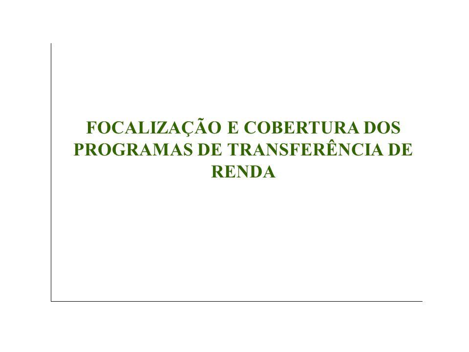 FOCALIZAÇÃO E COBERTURA DOS PROGRAMAS DE TRANSFERÊNCIA DE RENDA
