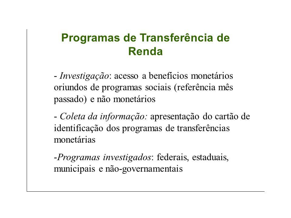 - Investigação: acesso a benefícios monetários oriundos de programas sociais (referência mês passado) e não monetários - Coleta da informação: apresen