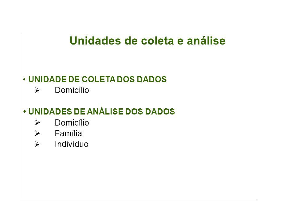 UNIDADE DE COLETA DOS DADOS  Domicílio  UNIDADES DE ANÁLISE DOS DADOS  Domicílio  Família  Indivíduo Unidades de coleta e análise
