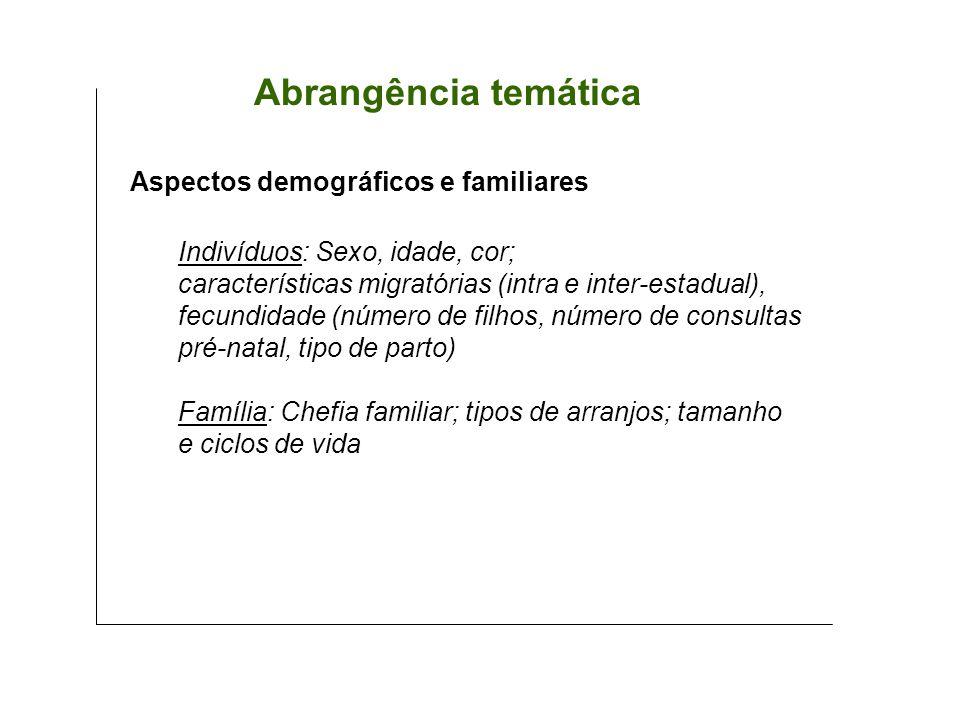 Aspectos demográficos e familiares Indivíduos: Sexo, idade, cor; características migratórias (intra e inter-estadual), fecundidade (número de filhos,