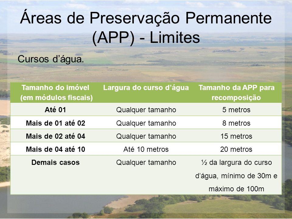 Áreas de Preservação Permanente (APP) - Limites Cursos d'água. Tamanho do imóvel (em módulos fiscais) Largura do curso d'água Tamanho da APP para reco
