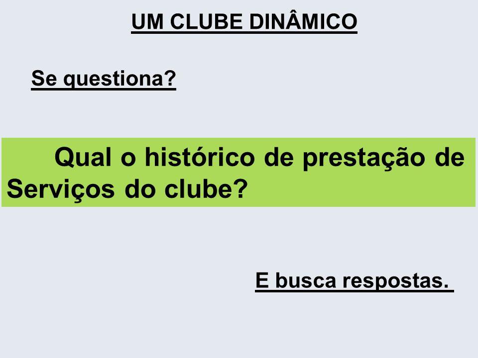 Qual o histórico de prestação de Serviços do clube? Se questiona? E busca respostas.