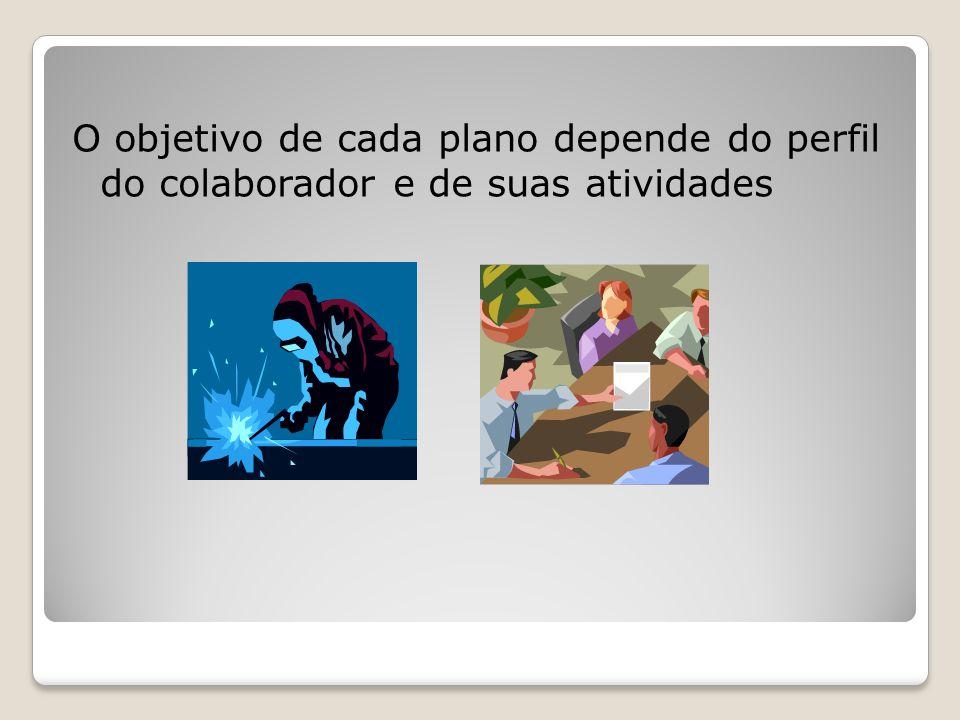 O objetivo de cada plano depende do perfil do colaborador e de suas atividades