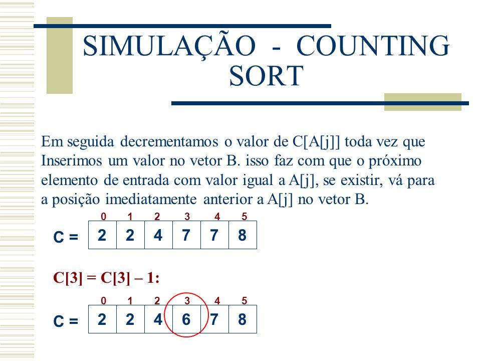 SIMULAÇÃO - COUNTING SORT Em seguida decrementamos o valor de C[A[j]] toda vez que Inserimos um valor no vetor B. isso faz com que o próximo elemento