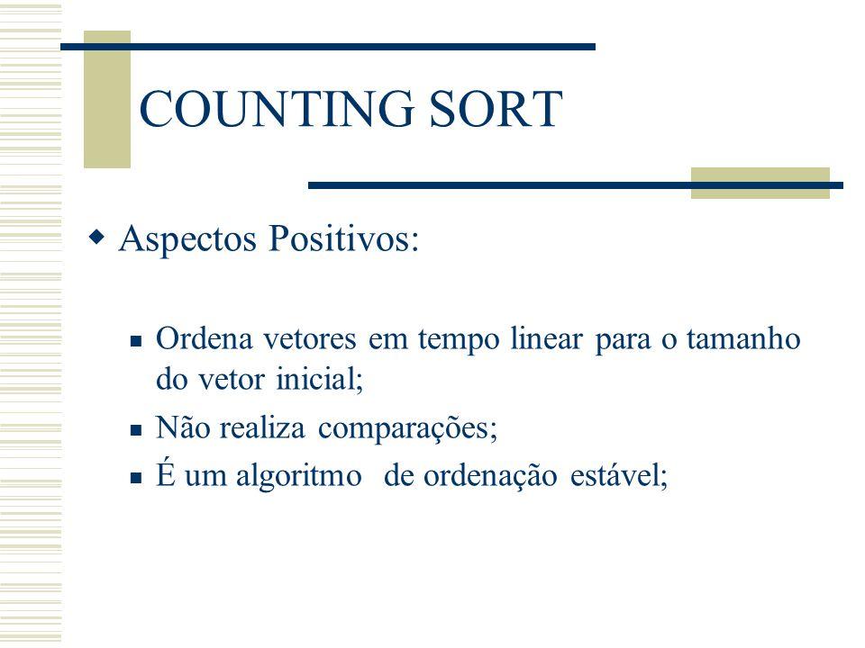 COUNTING SORT  Aspectos Positivos: Ordena vetores em tempo linear para o tamanho do vetor inicial; Não realiza comparações; É um algoritmo de ordenaç