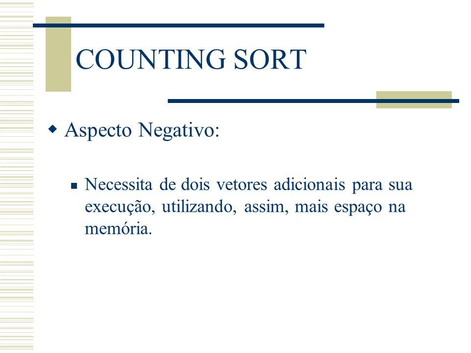 COUNTING SORT  Funcionamento: A ordenação por contagem pressupõe que cada um dos n elementos do vetor de entrada é um inteiro entre 1 e k (k representa o maior inteiro presente no vetor).