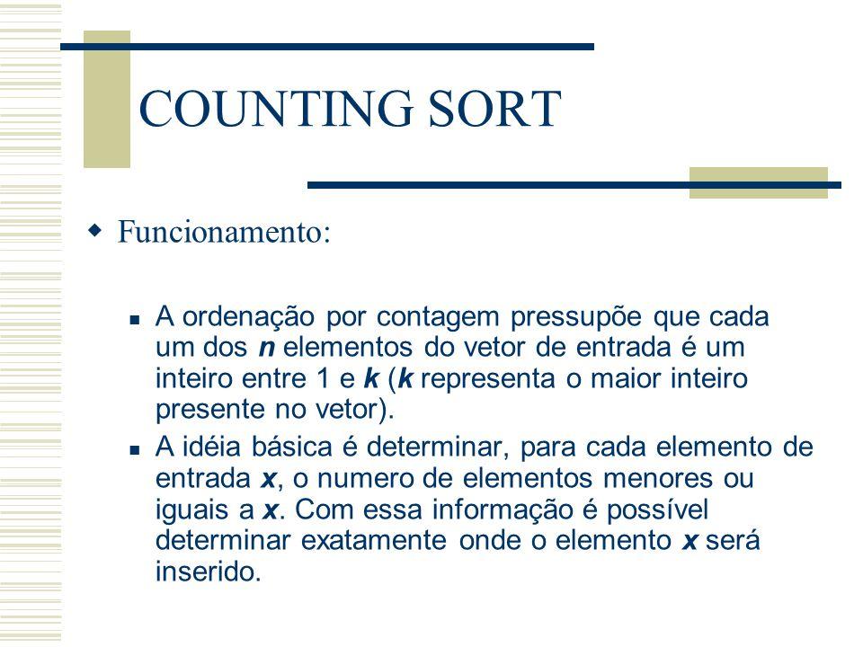 COUNTING SORT  Funcionamento: A ordenação por contagem pressupõe que cada um dos n elementos do vetor de entrada é um inteiro entre 1 e k (k represen