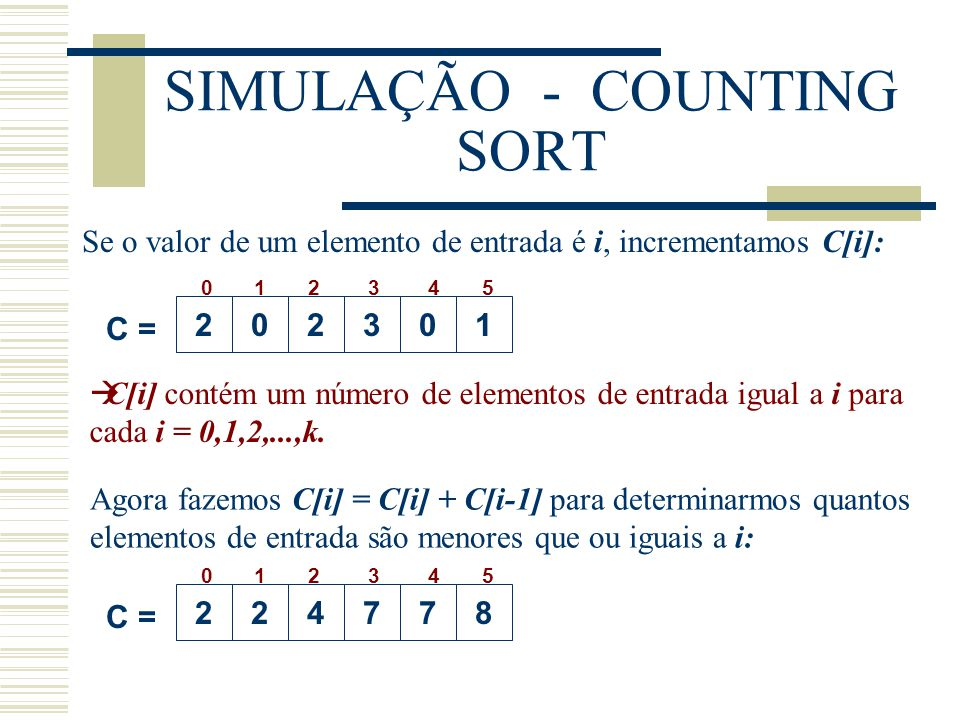 SIMULAÇÃO - COUNTING SORT Se o valor de um elemento de entrada é i, incrementamos C[i]:  C[i] contém um número de elementos de entrada igual a i para
