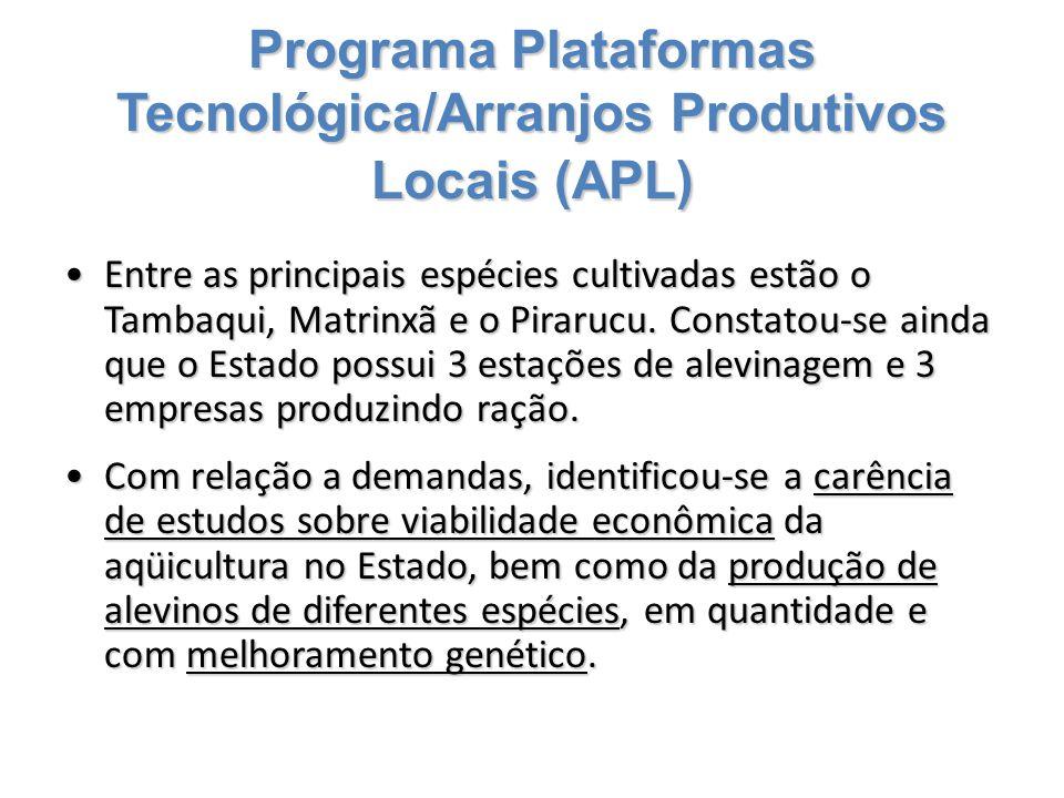 Programa Plataformas Tecnológica/Arranjos Produtivos Locais (APL) Entre as principais espécies cultivadas estão o Tambaqui, Matrinxã e o Pirarucu. Con